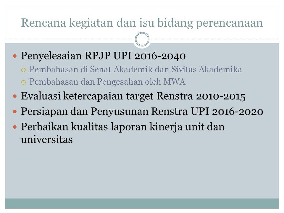 Penyelesaian RPJP UPI 2016-2040  Pembahasan di Senat Akademik dan Sivitas Akademika  Pembahasan dan Pengesahan oleh MWA Evaluasi ketercapaian target