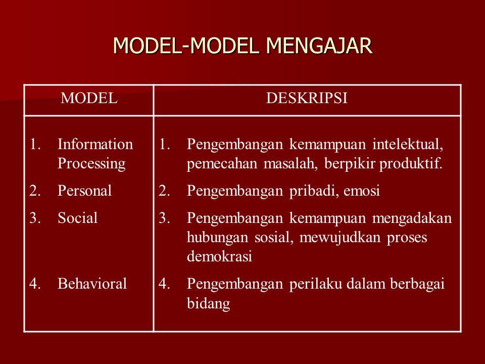 MODEL-MODEL MENGAJAR MODELDESKRIPSI 1.Information Processing 2.Personal 3.Social 4.Behavioral 1.Pengembangan kemampuan intelektual, pemecahan masalah,