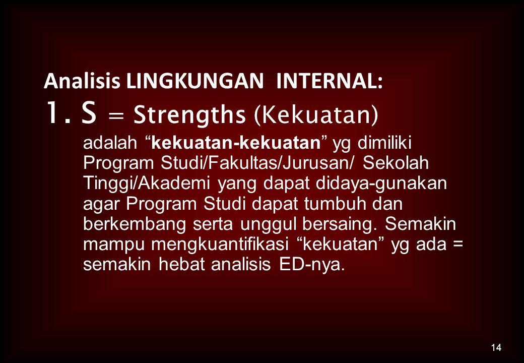 """Analisis LINGKUNGAN INTERNAL: 1. S = Strengths (Kekuatan) adalah """"kekuatan-kekuatan"""" yg dimiliki Program Studi/Fakultas/Jurusan/ Sekolah Tinggi/Akadem"""