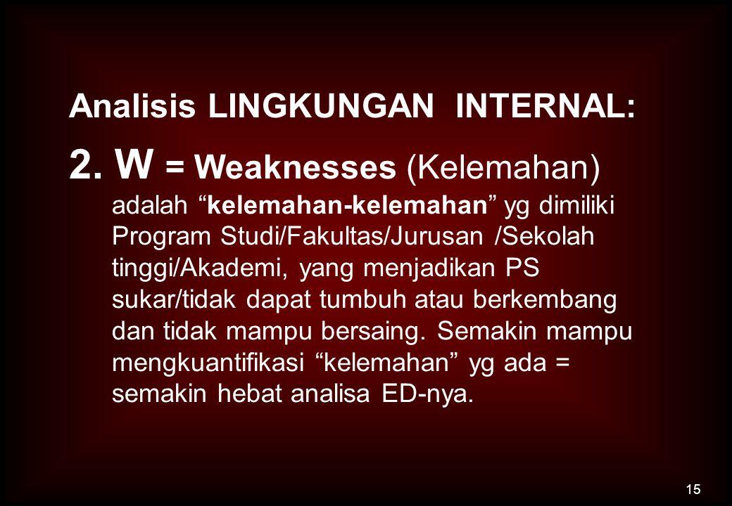 "Analisis LINGKUNGAN INTERNAL: 2. W = Weaknesses (Kelemahan) adalah ""kelemahan-kelemahan"" yg dimiliki Program Studi/Fakultas/Jurusan /Sekolah tinggi/Ak"