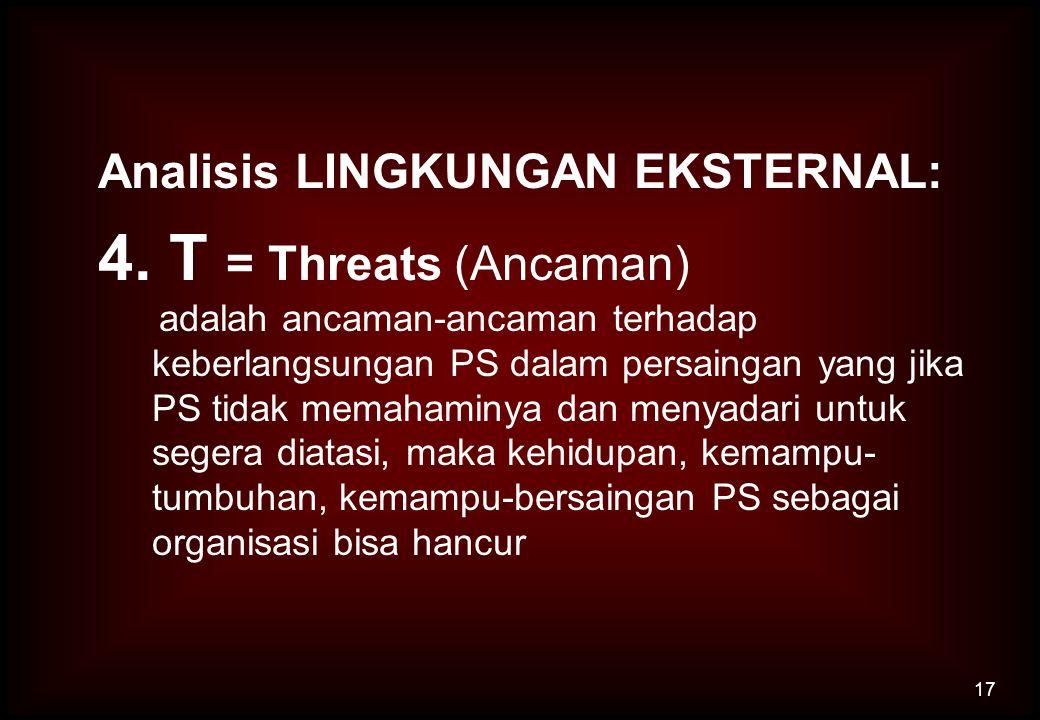 Analisis LINGKUNGAN EKSTERNAL: 4. T = Threats (Ancaman) adalah ancaman-ancaman terhadap keberlangsungan PS dalam persaingan yang jika PS tidak memaham