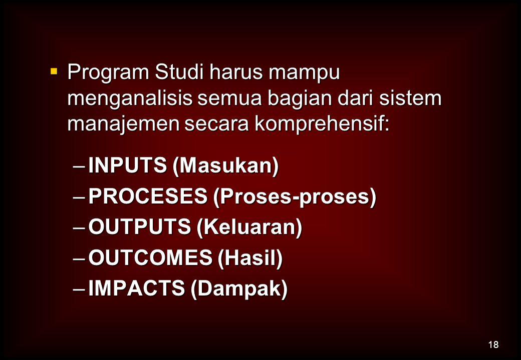  Program Studi harus mampu menganalisis semua bagian dari sistem manajemen secara komprehensif: –INPUTS (Masukan) –PROCESES (Proses-proses) –OUTPUTS