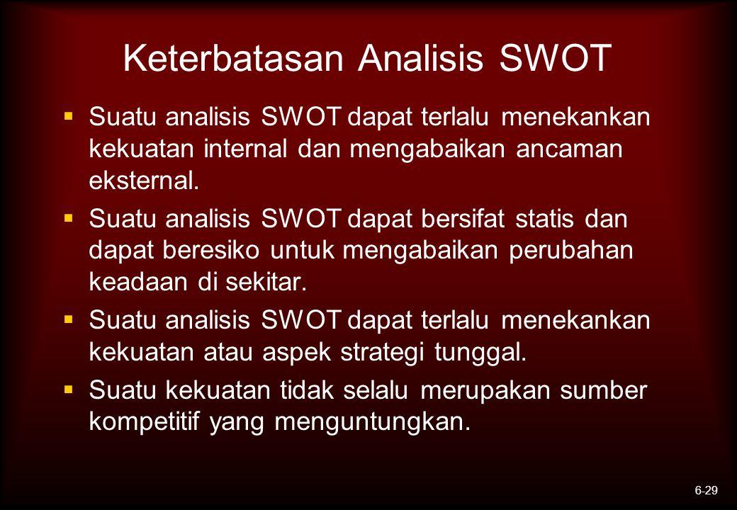 Keterbatasan Analisis SWOT   Suatu analisis SWOT dapat terlalu menekankan kekuatan internal dan mengabaikan ancaman eksternal.   Suatu analisis SW