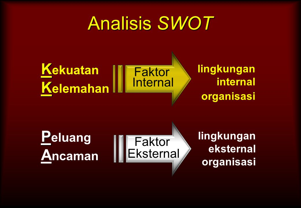 Analisis LINGKUNGAN INTERNAL: 2.