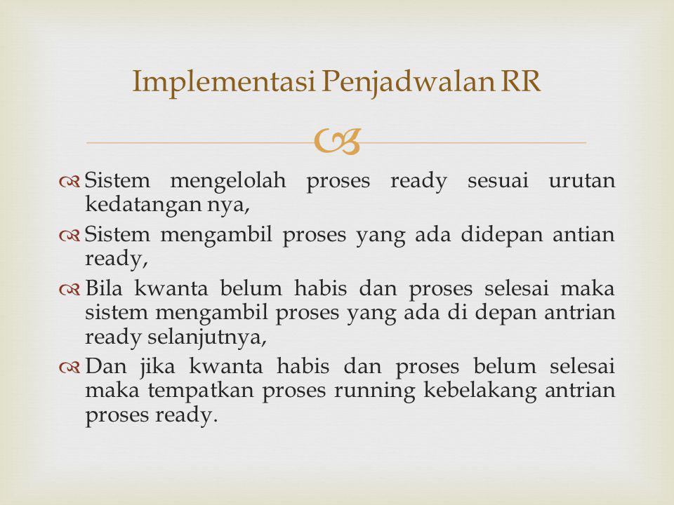  Contoh Penjadwalan RR ProccessArrival TimeService Time A07 B28 C45 Dengan kwanta 2