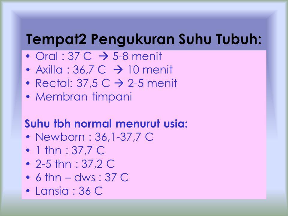 Tempat2 Pengukuran Suhu Tubuh: Oral : 37 C  5-8 menit Axilla : 36,7 C  10 menit Rectal: 37,5 C  2-5 menit Membran timpani Suhu tbh normal menurut usia: Newborn : 36,1-37,7 C 1 thn : 37,7 C 2-5 thn : 37,2 C 6 thn – dws : 37 C Lansia : 36 C