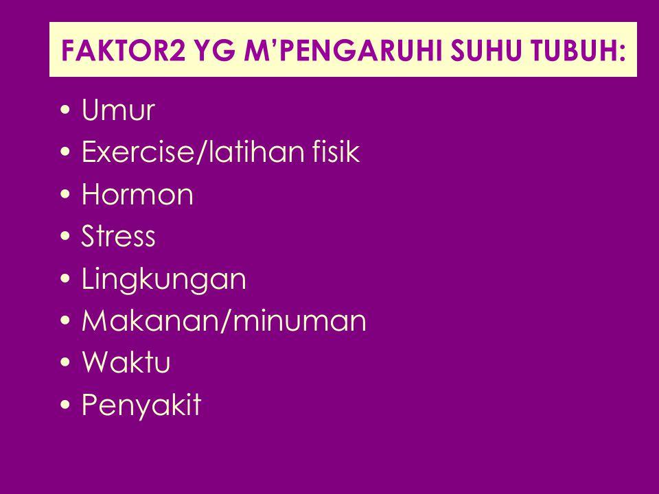 FAKTOR2 YG M'PENGARUHI SUHU TUBUH: Umur Exercise/latihan fisik Hormon Stress Lingkungan Makanan/minuman Waktu Penyakit