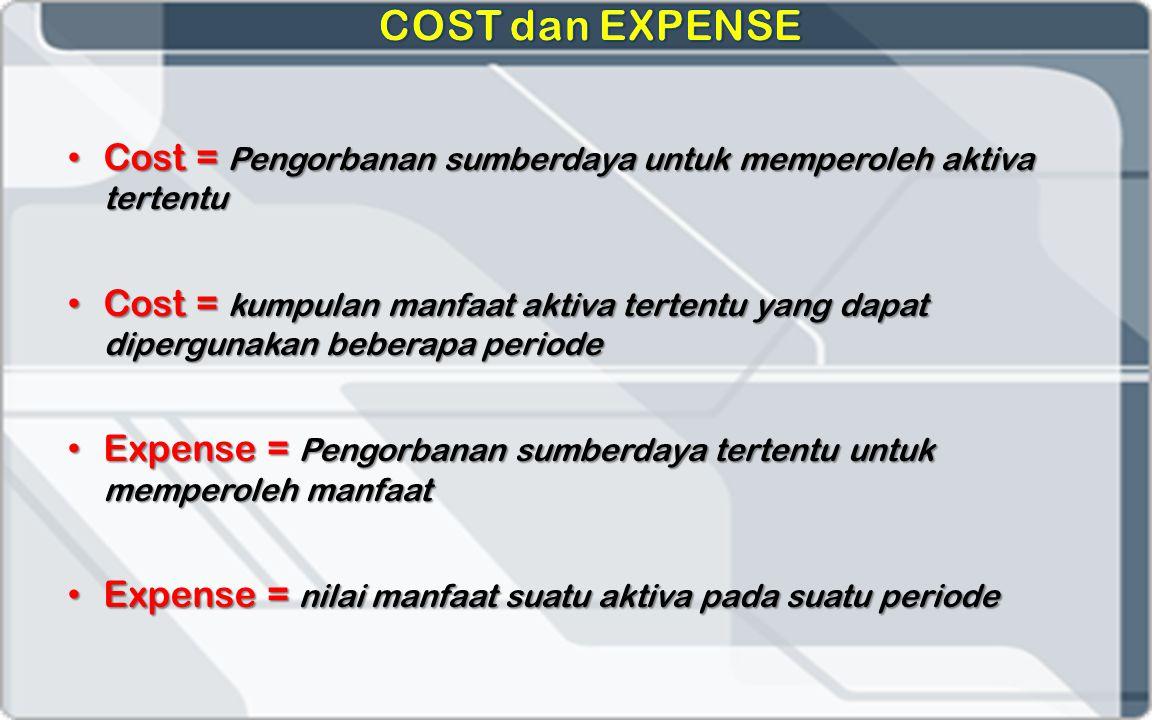 Cost = Pengorbanan sumberdaya untuk memperoleh aktiva tertentu Cost = Pengorbanan sumberdaya untuk memperoleh aktiva tertentu Cost = kumpulan manfaat aktiva tertentu yang dapat dipergunakan beberapa periode Cost = kumpulan manfaat aktiva tertentu yang dapat dipergunakan beberapa periode Expense = Pengorbanan sumberdaya tertentu untuk memperoleh manfaat Expense = Pengorbanan sumberdaya tertentu untuk memperoleh manfaat Expense = nilai manfaat suatu aktiva pada suatu periode Expense = nilai manfaat suatu aktiva pada suatu periode