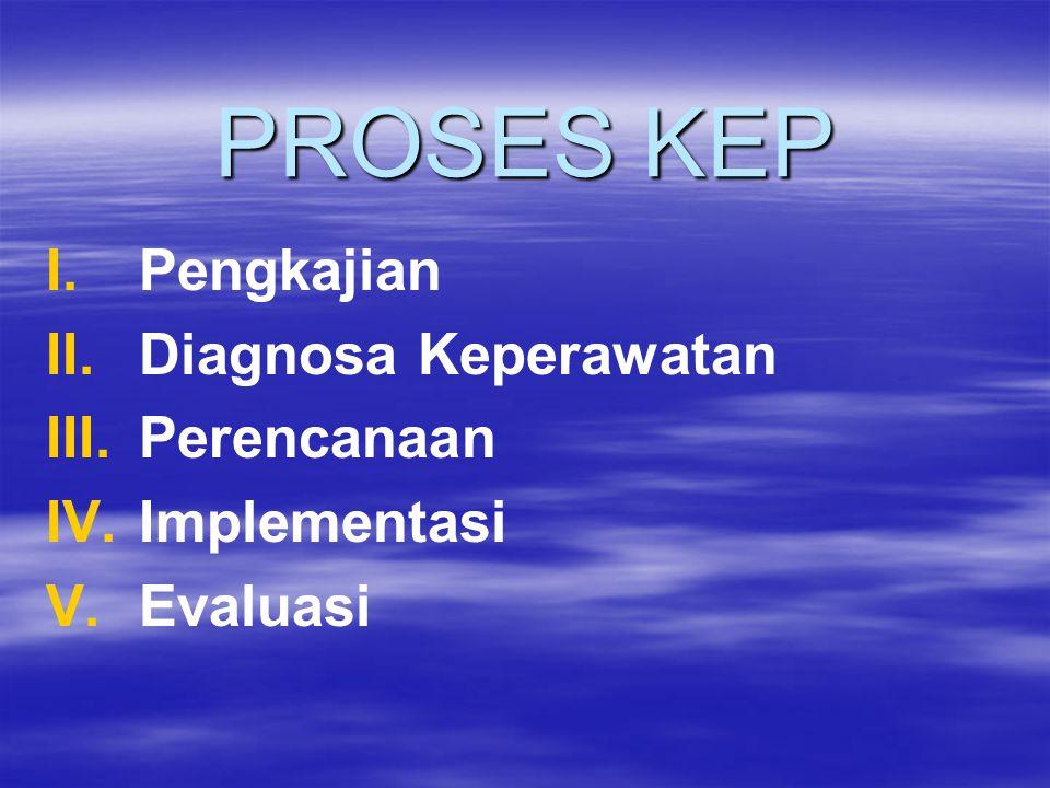 PROSES KEP I. I.Pengkajian II. II.Diagnosa Keperawatan III. III.Perencanaan IV. IV.Implementasi V. V.Evaluasi