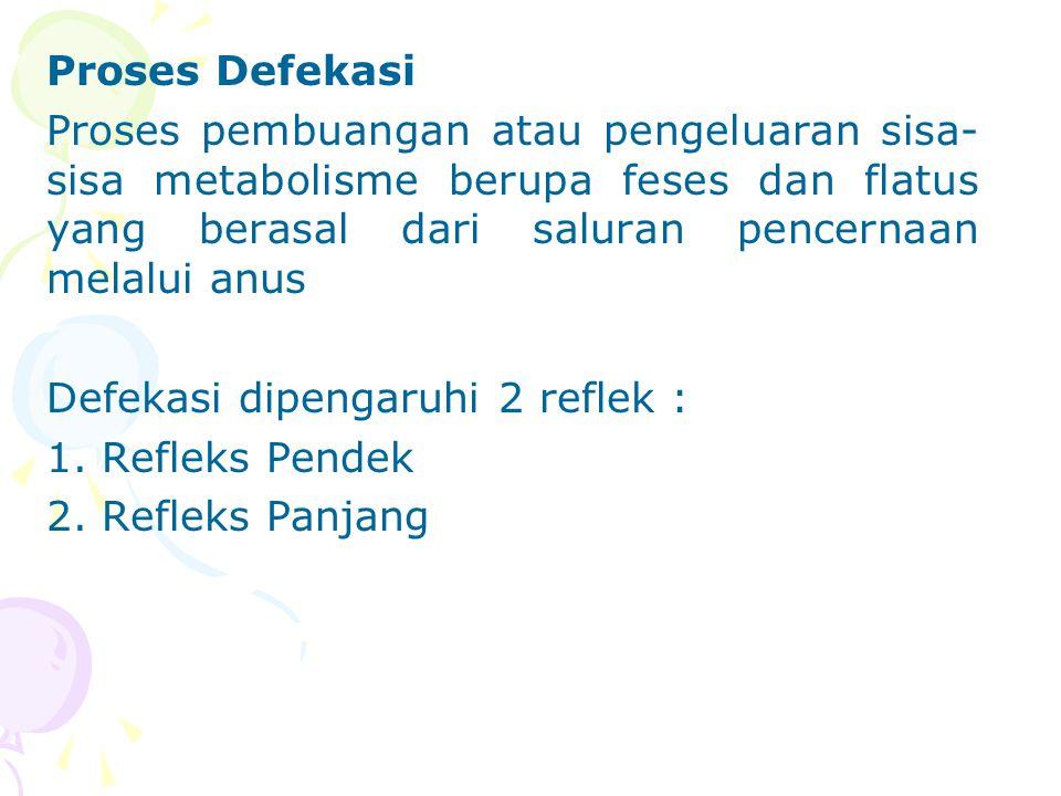 Proses Defekasi Proses pembuangan atau pengeluaran sisa- sisa metabolisme berupa feses dan flatus yang berasal dari saluran pencernaan melalui anus De