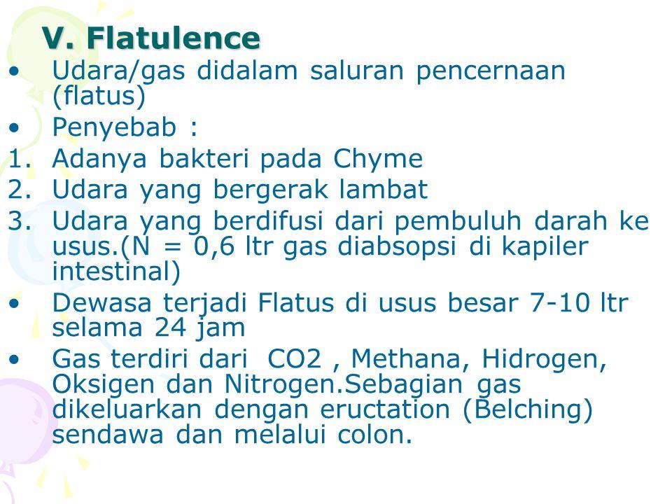 V. Flatulence Udara/gas didalam saluran pencernaan (flatus) Penyebab : 1.Adanya bakteri pada Chyme 2.Udara yang bergerak lambat 3.Udara yang berdifusi