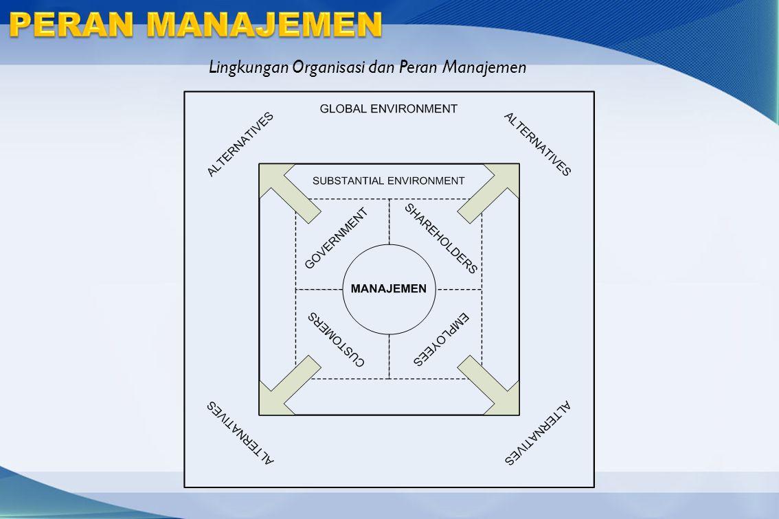 Lingkungan Organisasi dan Peran Manajemen