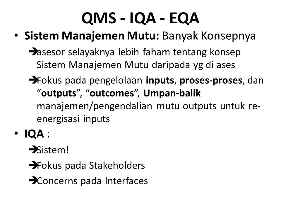 9/14/2014 BAN-PT NATIONAL ACCREDITATION AGENCY FOR HIGHER EDUCATION QMS - IQA - EQA Sistem Manajemen Mutu: Banyak Konsepnya  asesor selayaknya lebih faham tentang konsep Sistem Manajemen Mutu daripada yg di ases  Fokus pada pengelolaan inputs, proses-proses, dan outputs , outcomes , Umpan-balik manajemen/pengendalian mutu outputs untuk re- energisasi inputs IQA :  Sistem.
