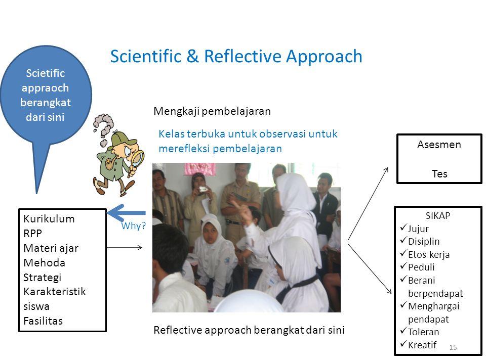 Scientific & Reflective Approach 15 Kurikulum RPP Materi ajar Mehoda Strategi Karakteristik siswa Fasilitas Asesmen Tes Kelas terbuka untuk observasi untuk merefleksi pembelajaran Why.