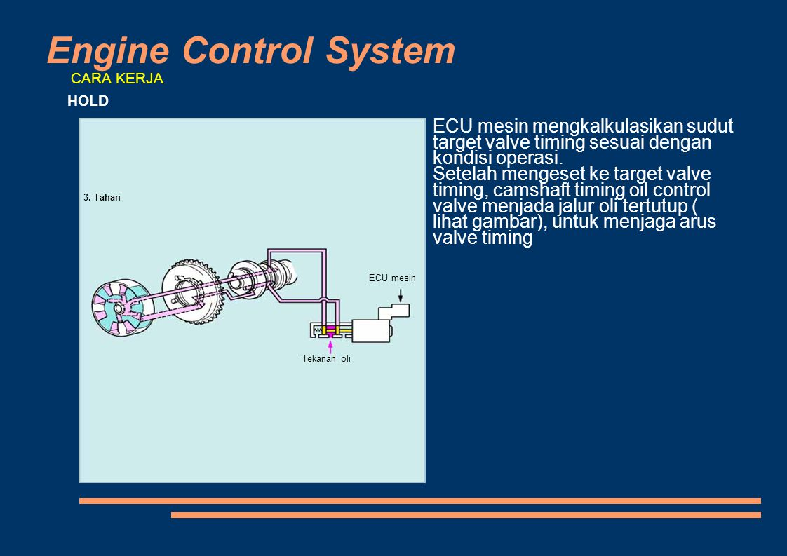 Engine Control System ECU mesin 3. Tahan Tekanan oli CARA KERJA HOLD ECU mesin mengkalkulasikan sudut target valve timing sesuai dengan kondisi operas