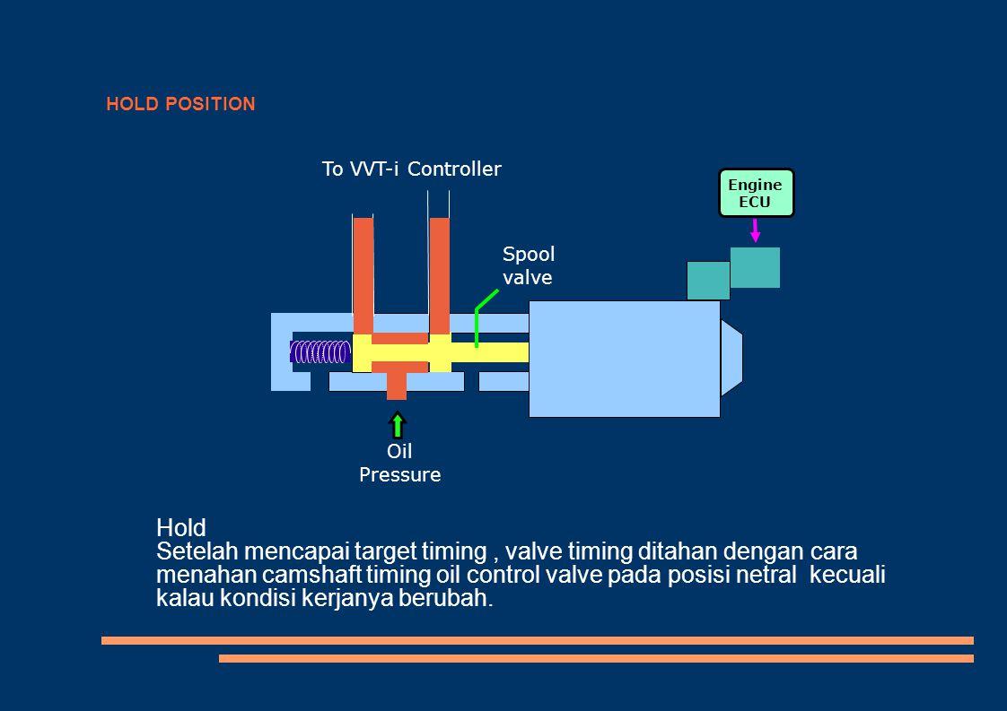 Oil Pressure To VVT-i Controller  Engine ECU HOLD POSITION Spool valve Hold Setelah mencapai target timing, valve timing ditahan dengan cara menahan