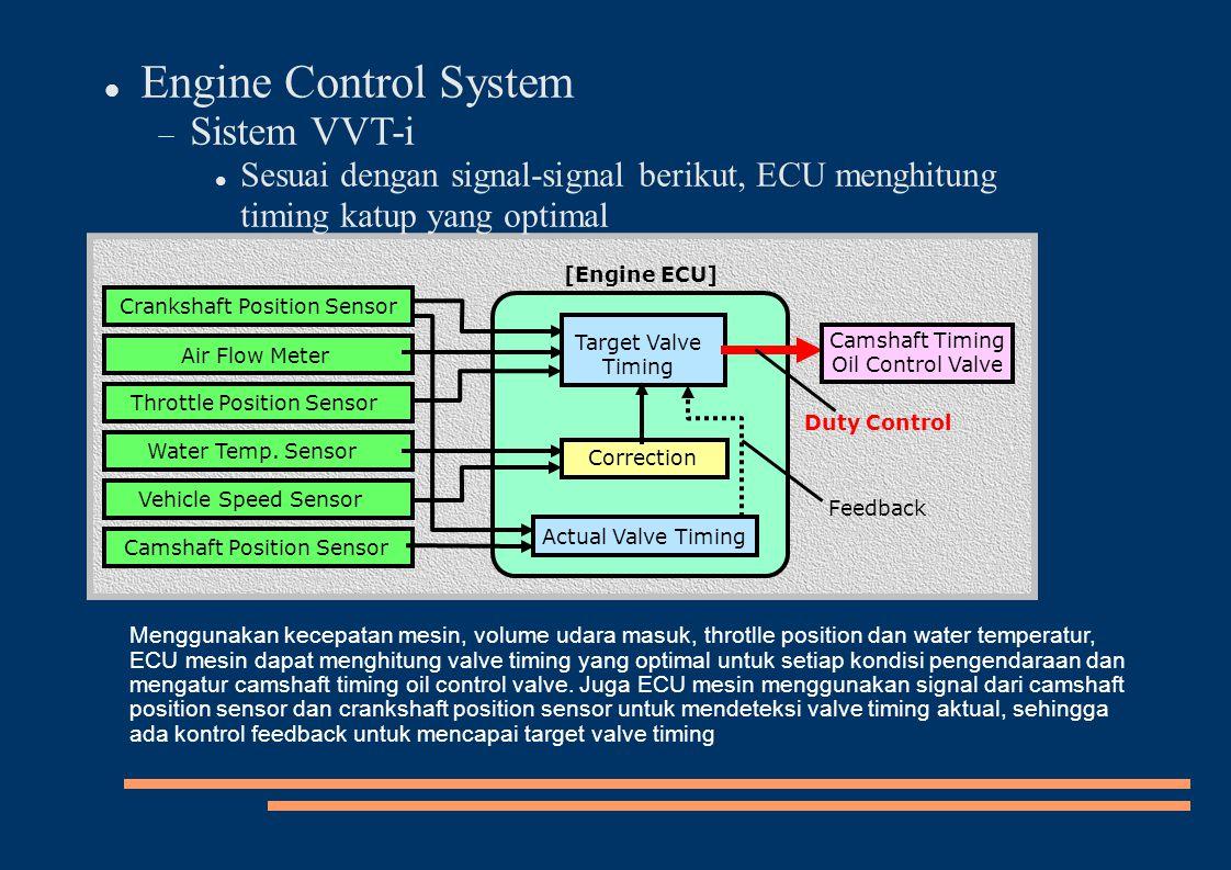 Crankshaft Position Sensor Air Flow Meter Throttle Position Sensor Water Temp. Sensor Vehicle Speed Sensor Camshaft Position Sensor Target Valve Timin