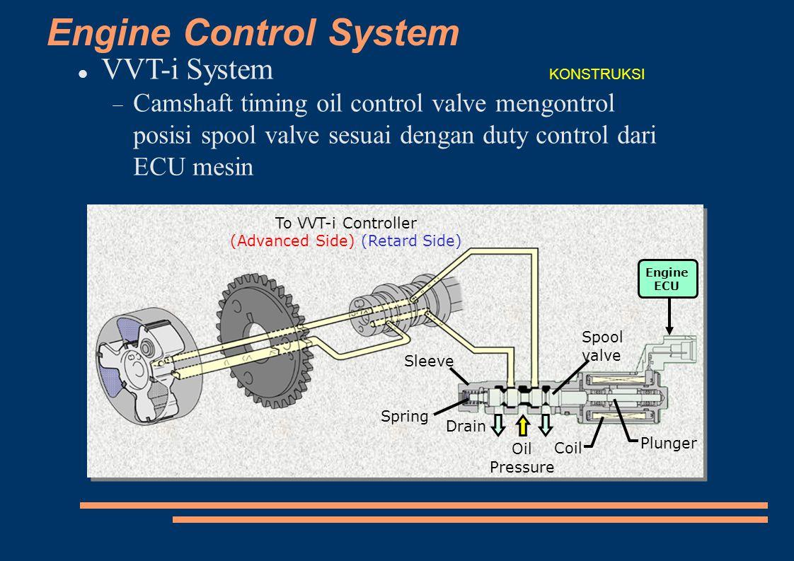 Engine Control System VVT-i System  Camshaft timing oil control valve mengontrol posisi spool valve sesuai dengan duty control dari ECU mesin To VVT-