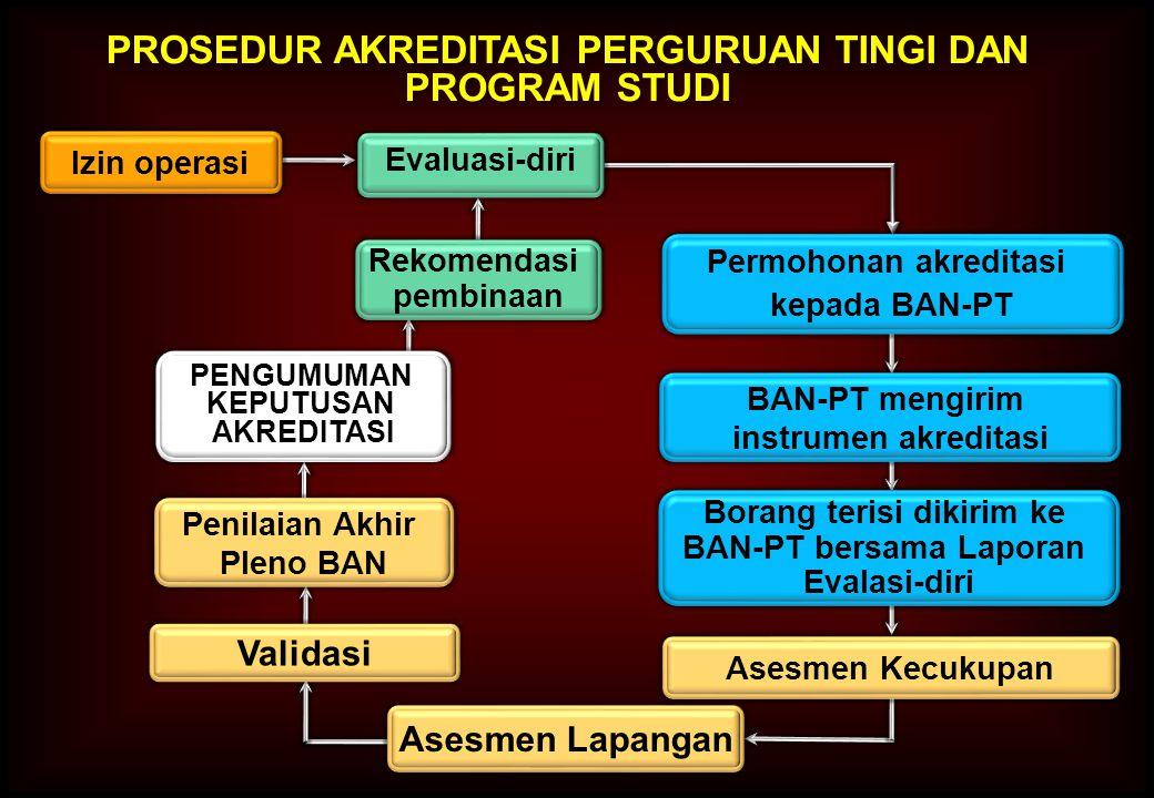 Faktor Internal Analisis KKPA (SWOT Analysis) K K ekuatan P P eluang K K elemahan A ncaman Faktor Eksternal lingkungan internal organisasi lingkungan eksternal organisasi Dwatmadji