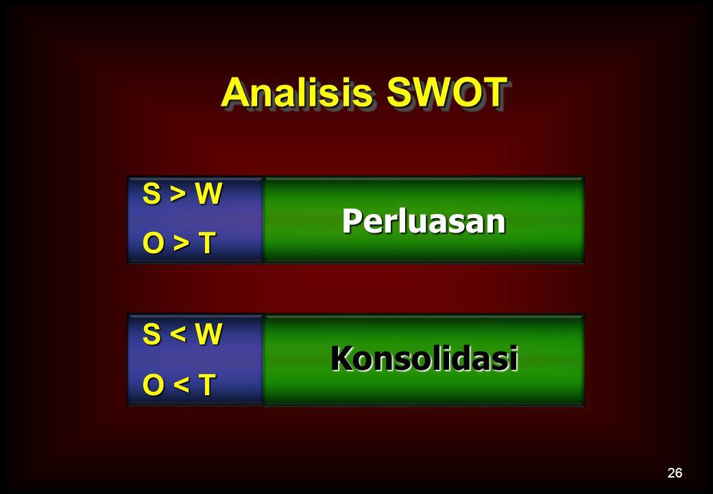 26 S > W S > W O > T O > TPerluasan S < W S < W O < T O < T Konsolidasi Analisis SWOT