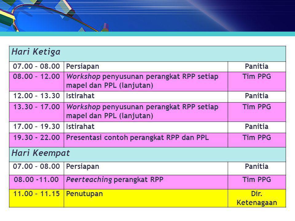Hari Ketiga 07.00 – 08.00PersiapanPanitia 08.00 – 12.00Workshop penyusunan perangkat RPP setiap mapel dan PPL (lanjutan) Tim PPG 12.00 – 13.30Istiraha