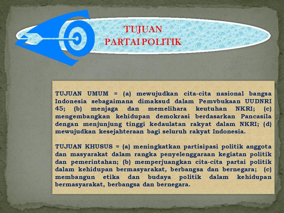 DEFINISI PARTAI POLITIK 1.CARL J. FRIEDRICH 2. R.H. SOULTAU 3. SIGMUND NEUMAN 4. J. BLONDEL 5. EDMUND BURKE UNDANG-UNDANG NO. 2 TAHUN 2008 PASAL 1 Par