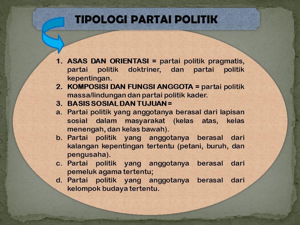  Partai politik berfungsi sebagai sarana pendidikan politik rakyat;  Partai politik berfungsi sebagai sarana sosialisasi politik;  Partai politik b