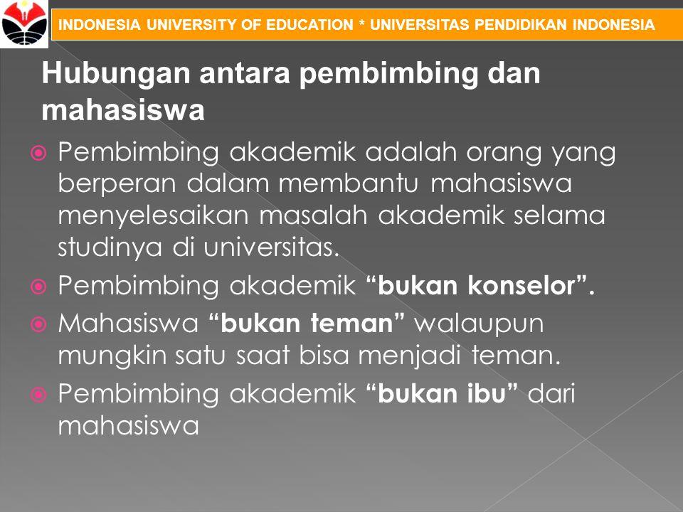 INDONESIA UNIVERSITY OF EDUCATION * UNIVERSITAS PENDIDIKAN INDONESIA  Pembimbing akademik adalah orang yang berperan dalam membantu mahasiswa menyele