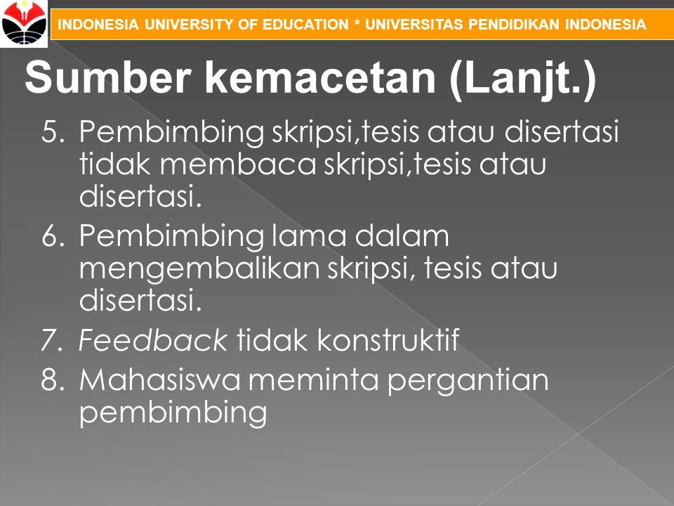 INDONESIA UNIVERSITY OF EDUCATION * UNIVERSITAS PENDIDIKAN INDONESIA 5.Pembimbing skripsi,tesis atau disertasi tidak membaca skripsi,tesis atau disert