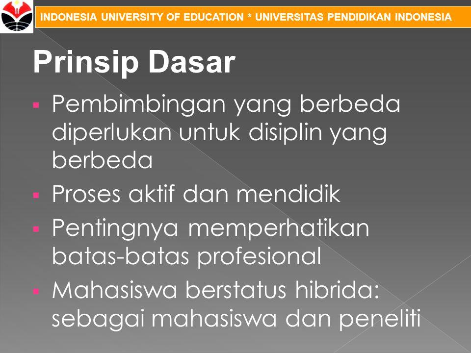 INDONESIA UNIVERSITY OF EDUCATION * UNIVERSITAS PENDIDIKAN INDONESIA  Pembimbingan yang berbeda diperlukan untuk disiplin yang berbeda  Proses aktif