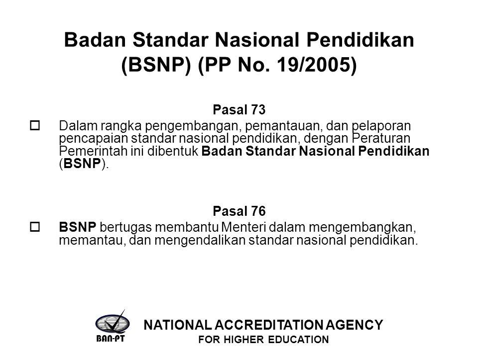 Badan Standar Nasional Pendidikan (BSNP) (PP No. 19/2005) Pasal 73  Dalam rangka pengembangan, pemantauan, dan pelaporan pencapaian standar nasional