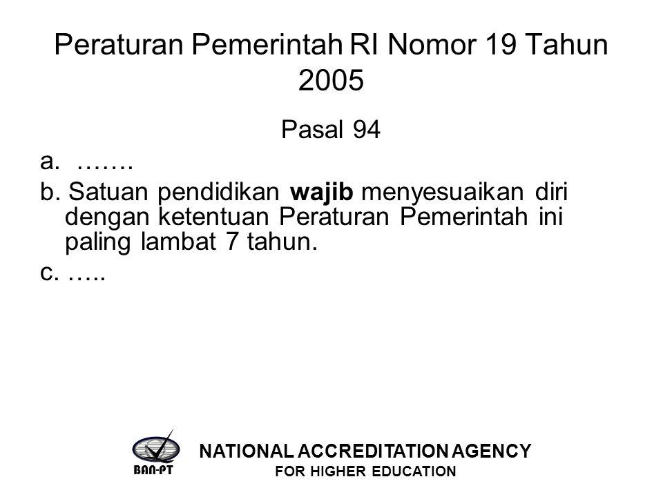 Peraturan Pemerintah RI Nomor 19 Tahun 2005 Pasal 94 a. ……. b. Satuan pendidikan wajib menyesuaikan diri dengan ketentuan Peraturan Pemerintah ini pal