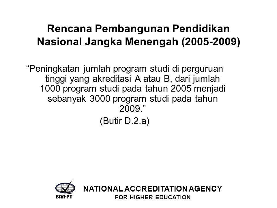 Rencana Pembangunan Pendidikan Nasional Jangka Menengah (2005-2009) Peningkatan jumlah program studi di perguruan tinggi yang akreditasi A atau B, dari jumlah 1000 program studi pada tahun 2005 menjadi sebanyak 3000 program studi pada tahun 2009. (Butir D.2.a) BAN-PT NATIONAL ACCREDITATION AGENCY FOR HIGHER EDUCATION