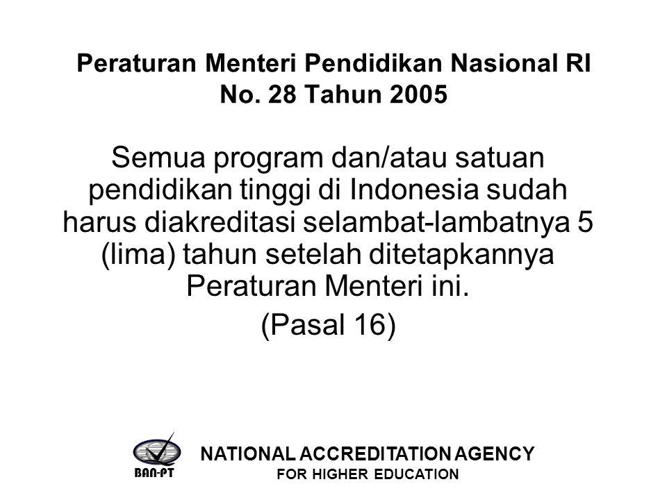 Peraturan Menteri Pendidikan Nasional RI No. 28 Tahun 2005 Semua program dan/atau satuan pendidikan tinggi di Indonesia sudah harus diakreditasi selam