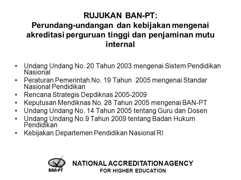 RUJUKAN BAN-PT: Perundang-undangan dan kebijakan mengenai akreditasi perguruan tinggi dan penjaminan mutu internal Undang Undang No. 20 Tahun 2003 men