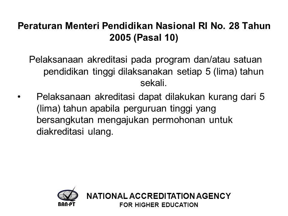 Peraturan Menteri Pendidikan Nasional RI No. 28 Tahun 2005 (Pasal 10) Pelaksanaan akreditasi pada program dan/atau satuan pendidikan tinggi dilaksanak