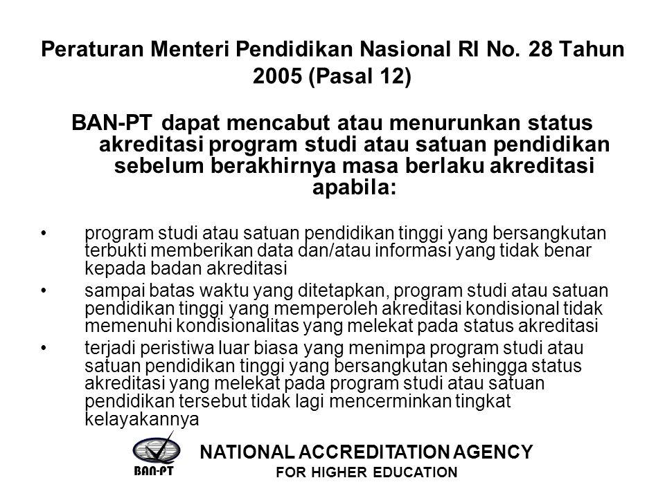 Peraturan Menteri Pendidikan Nasional RI No. 28 Tahun 2005 (Pasal 12) BAN-PT dapat mencabut atau menurunkan status akreditasi program studi atau satua