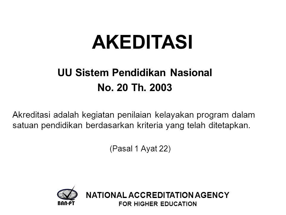 UU Sistem Pendidikan Nasional No. 20 Th. 2003 Akreditasi adalah kegiatan penilaian kelayakan program dalam satuan pendidikan berdasarkan kriteria yang
