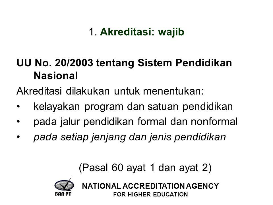 1. Akreditasi: wajib UU No. 20/2003 tentang Sistem Pendidikan Nasional Akreditasi dilakukan untuk menentukan: kelayakan program dan satuan pendidikan