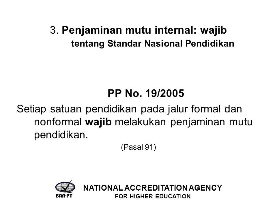 3. Penjaminan mutu internal: wajib tentang Standar Nasional Pendidikan PP No. 19/2005 Setiap satuan pendidikan pada jalur formal dan nonformal wajib m