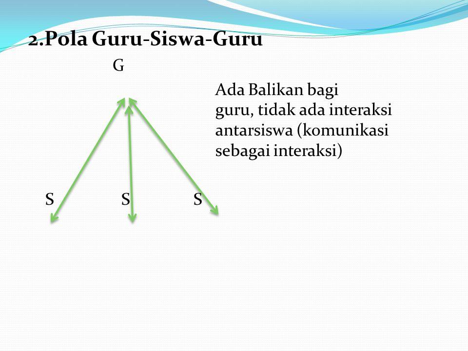 2.Pola Guru-Siswa-Guru G Ada Balikan bagi guru, tidak ada interaksi antarsiswa (komunikasi sebagai interaksi) S S S