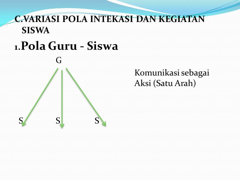 C.VARIASI POLA INTEKASI DAN KEGIATAN SISWA 1.