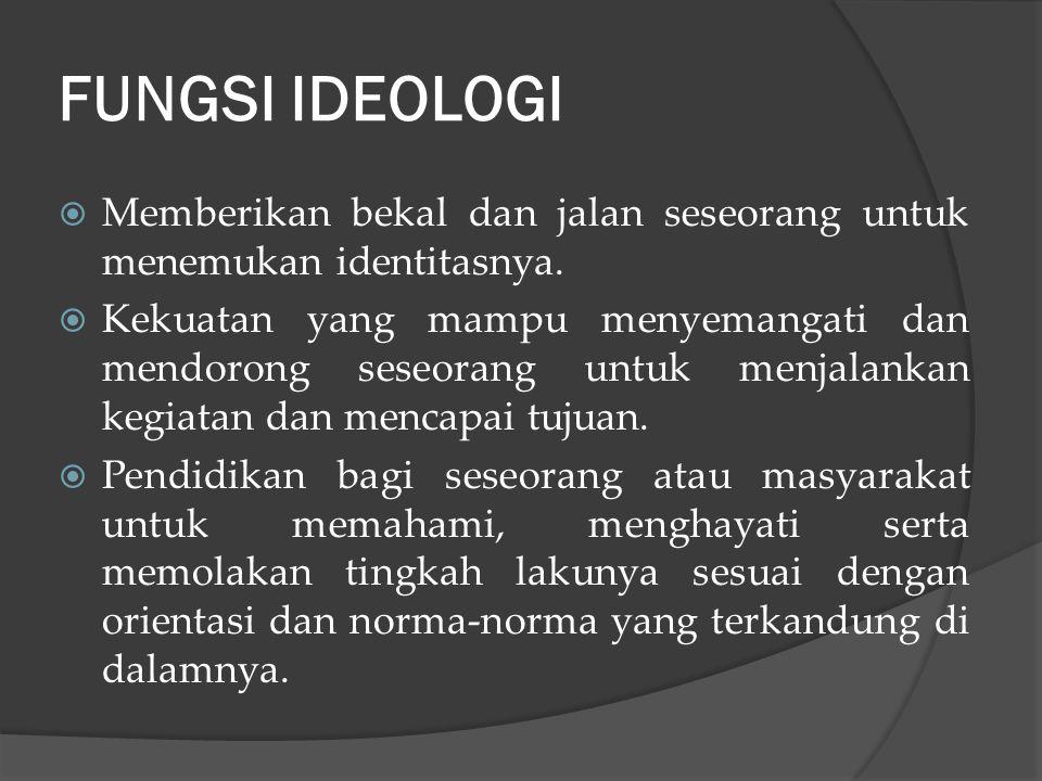 FUNGSI IDEOLOGI  Memberikan bekal dan jalan seseorang untuk menemukan identitasnya.