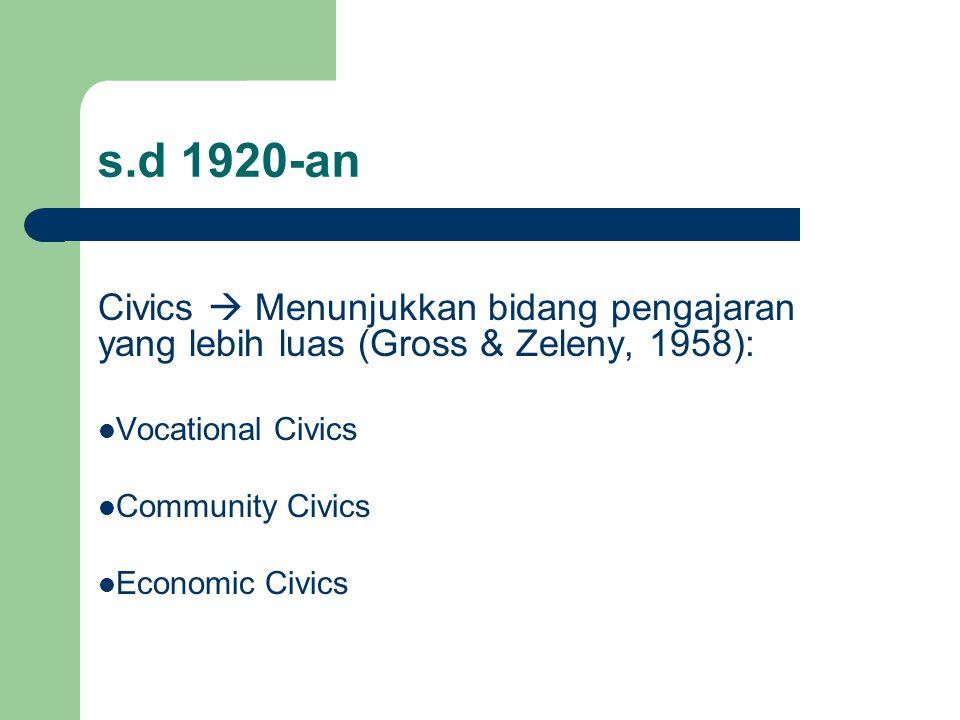 s.d 1920-an Civics  Menunjukkan bidang pengajaran yang lebih luas (Gross & Zeleny, 1958): Vocational Civics Community Civics Economic Civics