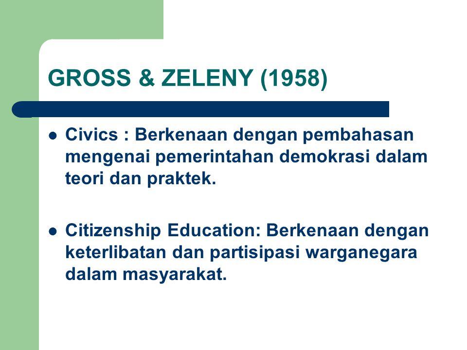 GROSS & ZELENY (1958) Civics : Berkenaan dengan pembahasan mengenai pemerintahan demokrasi dalam teori dan praktek. Citizenship Education: Berkenaan d