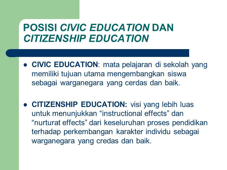 POSISI CIVIC EDUCATION DAN CITIZENSHIP EDUCATION CIVIC EDUCATION: mata pelajaran di sekolah yang memiliki tujuan utama mengembangkan siswa sebagai warganegara yang cerdas dan baik.