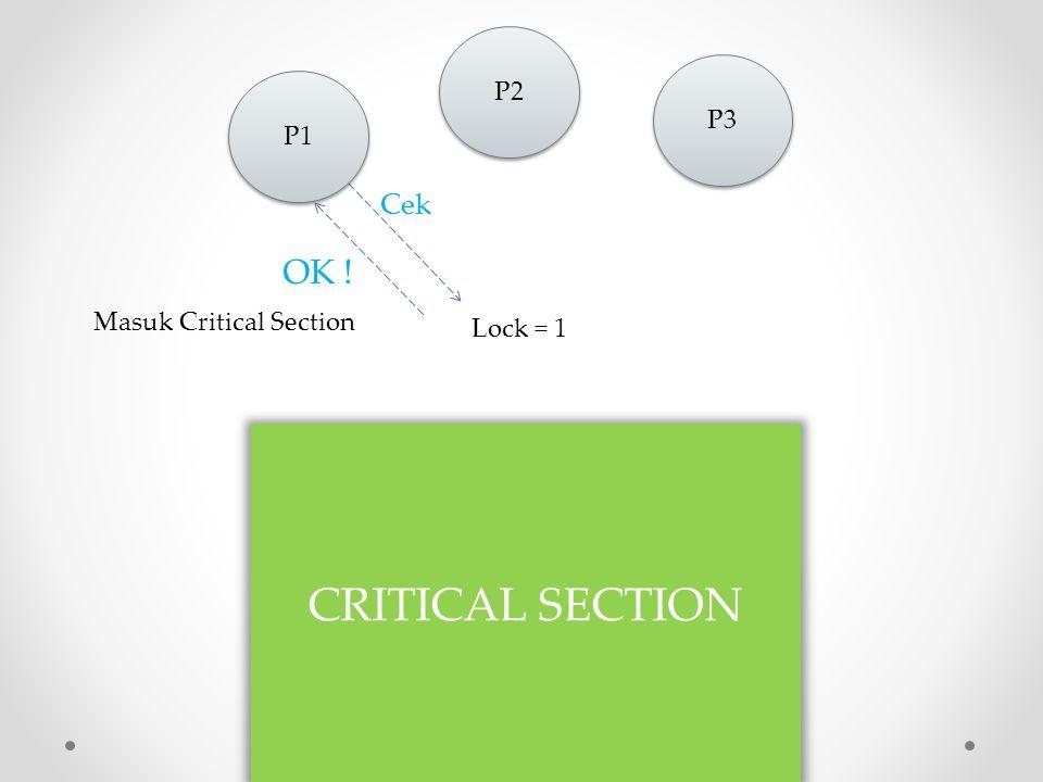 Lock = 1 Lock = 0 P2 P3 Cek OK ! Masuk Critical Section CRITICAL SECTION P1