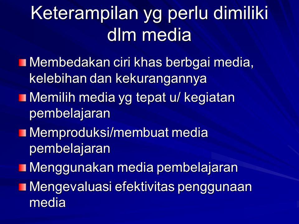 Keterampilan yg perlu dimiliki dlm media Membedakan ciri khas berbgai media, kelebihan dan kekurangannya Memilih media yg tepat u/ kegiatan pembelajaran Memproduksi/membuat media pembelajaran Menggunakan media pembelajaran Mengevaluasi efektivitas penggunaan media