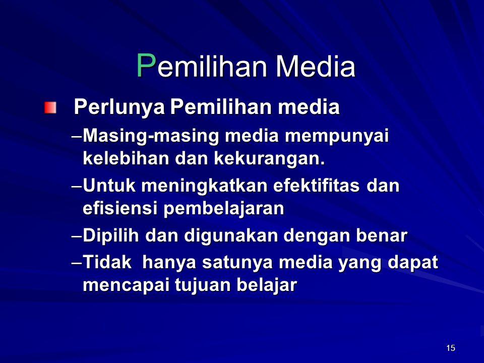 15 P emilihan Media Perlunya Pemilihan media Perlunya Pemilihan media –Masing-masing media mempunyai kelebihan dan kekurangan.
