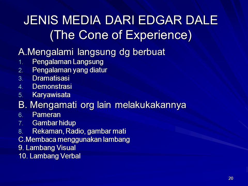 20 JENIS MEDIA DARI EDGAR DALE (The Cone of Experience) A.Mengalami langsung dg berbuat 1.
